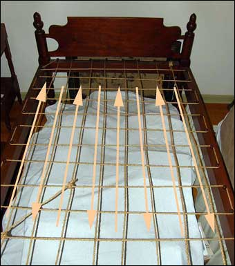 Bed Roping - The direction of the rope is noted on the layout of the rope bed tying