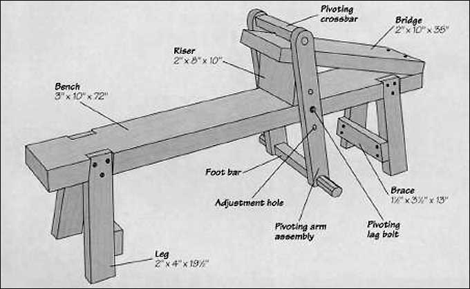 English Shaving Horse Plans http://www.colonialsense.com/How-To_Guides ...
