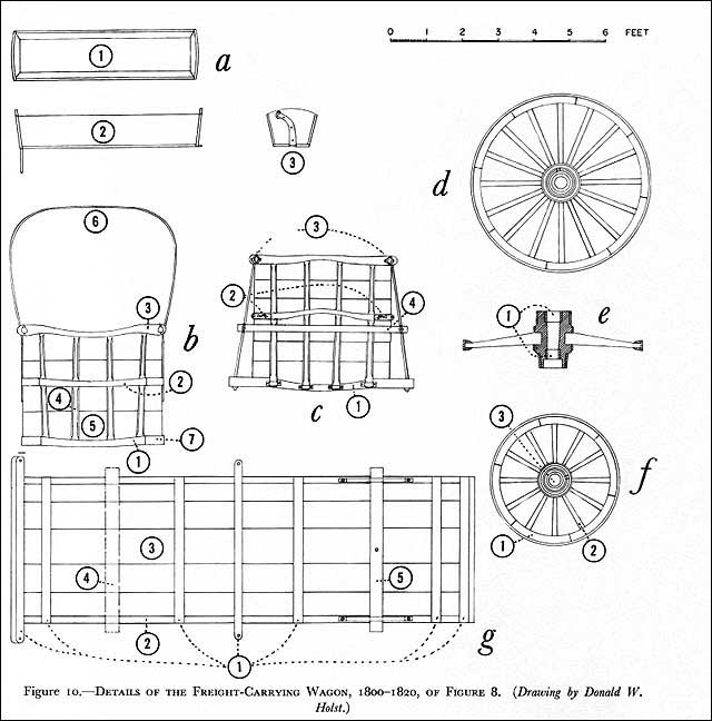 Wagon Wheel Replacement Parts : Wooden wagon parts the