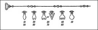 Gunter's Chain - Tag or Tally attached at every 10th link which represents distances from both ends of the chain